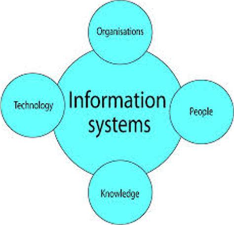 Research paper on database system